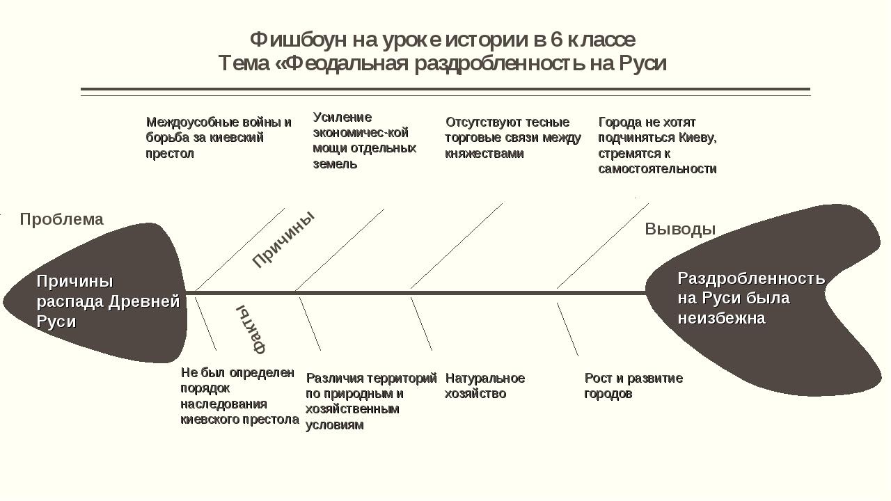 http://fs00.infourok.ru/images/doc/208/236702/img25.jpg