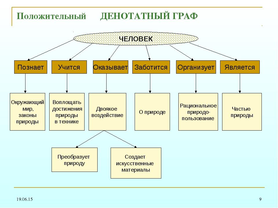 http://fs00.infourok.ru/images/doc/309/308858/img8.jpg
