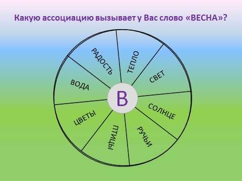 http://kak.znate.ru/pars_docs/refs/103/102445/102445-4_1.jpg