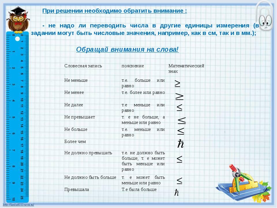 При решении необходимо обратить внимание : - не надо ли переводить числа в др...