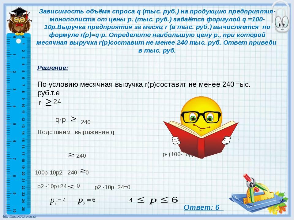 Зависимость объёма спроса q (тыс. руб.) на продукцию предприятия-монополиста...