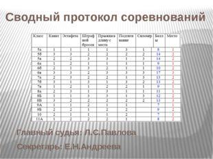 Сводный протокол соревнований Главный судья: Л.С.Павлова Секретарь: Е.Н.Андре