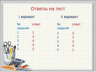 Ответы на тест I вариант II вариант № заданияответ 11 23 34 43 52 № зад