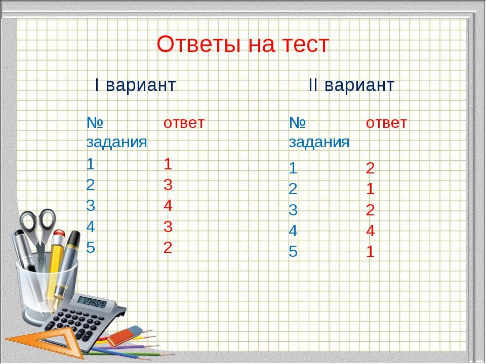 Ответы на тест I вариант II вариант № заданияответ 11 23 34 43 52 № зад...