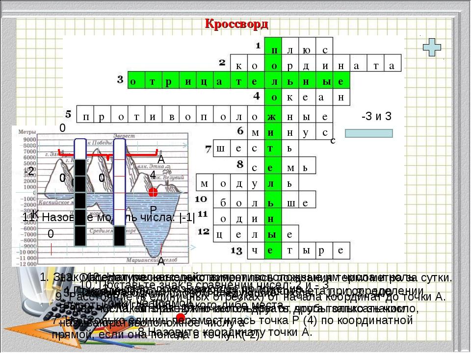 Кроссворд 1. Знак математического действия. 2. Число, показывающее положение...