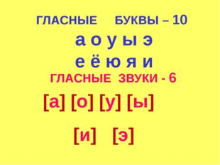 ГЛАСНЫЕ БУКВЫ – 10 а о у ы э е ё ю я и ГЛАСНЫЕ ЗВУКИ - 6 [а] [о] [у] [ы] [и]
