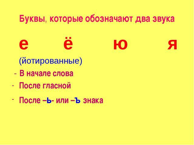 Буквы, которые обозначают два звука е ё ю я (йотированные) - В начале слова П...