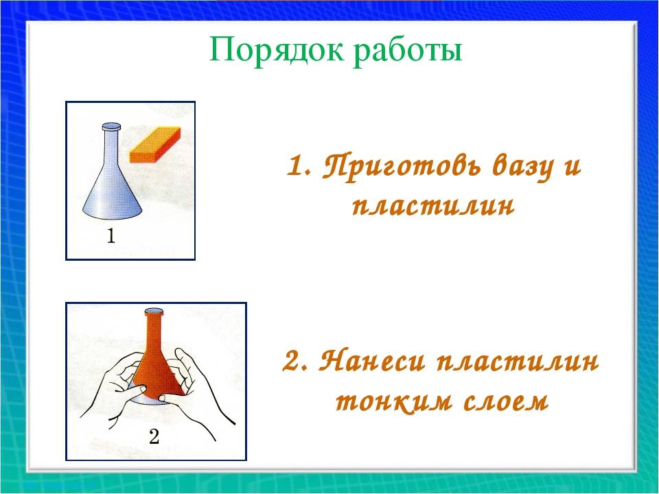 Порядок работы 1. Приготовь вазу и пластилин 2. Нанеси пластилин тонким слоем
