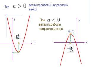 При - ветви параболы направлены вверх, При ветви параболы направлены вниз f(