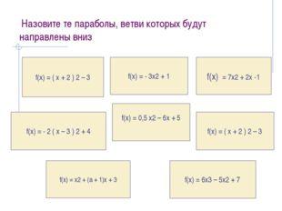 Назовите те параболы, ветви которых будут направлены вниз f(x) = - 2 ( х – 3