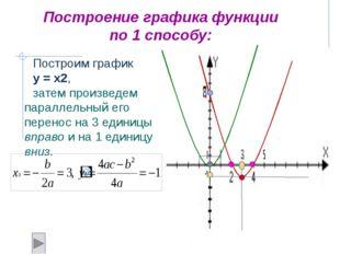 Построим график у = х2, затем произведем параллельный его перенос на 3 единиц