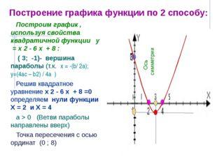 Построим график , используя свойства квадратичной функции у = х 2 - 6 х + 8 :