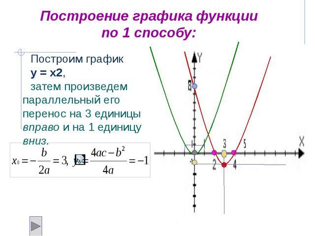 Построим график у = х2, затем произведем параллельный его перенос на 3 единиц...