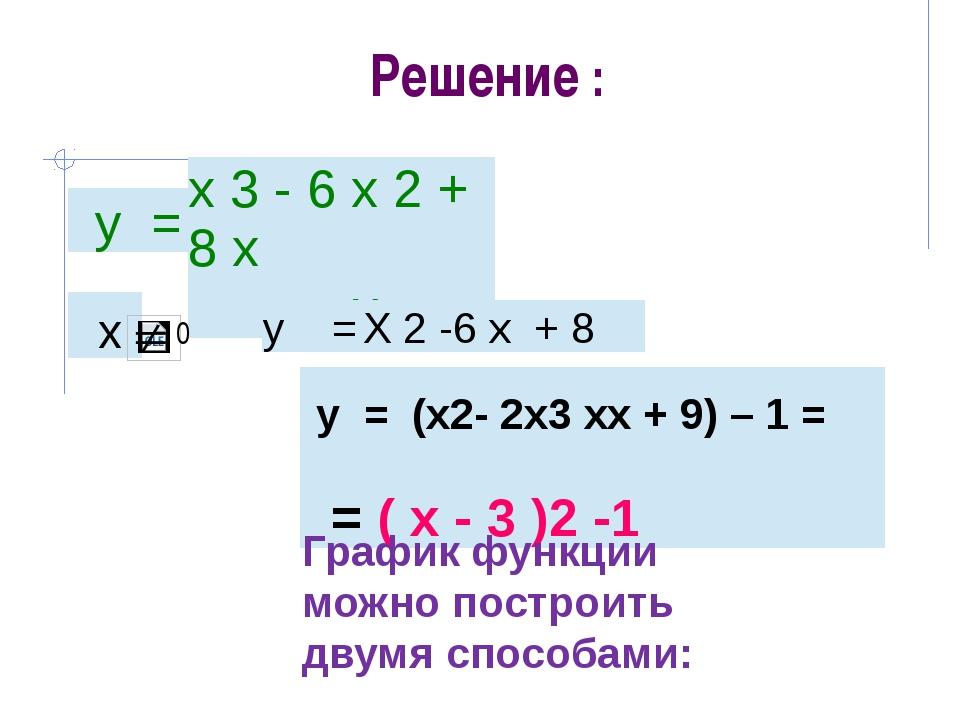 Решение : 0 График функции можно построить двумя способами: у = х3- 6х2+ 8х х...