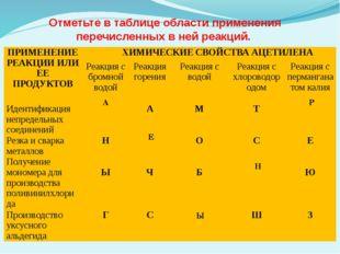 Отметьте в таблице области применения перечисленных в ней реакций. А Р Е Ы Н