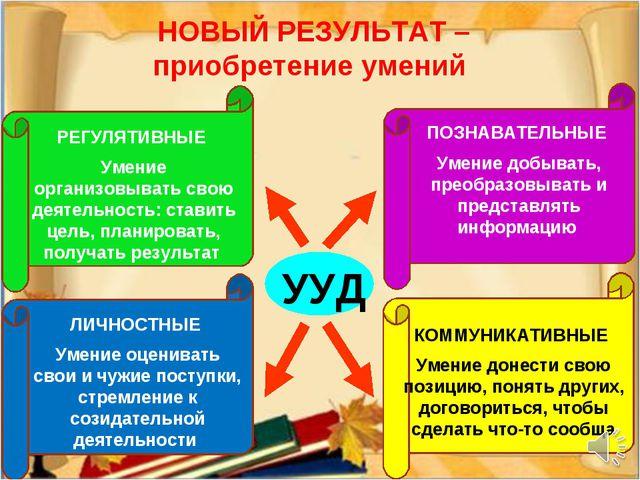 * РЕГУЛЯТИВНЫЕ Умение организовывать свою деятельность: ставить цель, планиро...