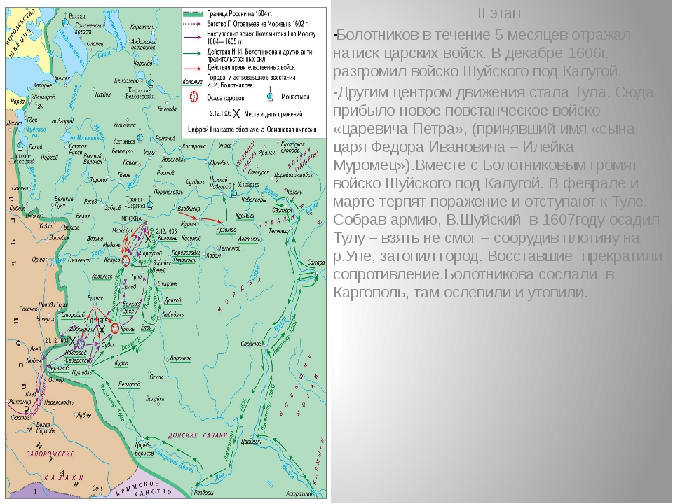 II этап Болотников в течение 5 месяцев отражал натиск царских войск. В декабр...