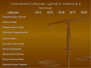 Соотнесите события с датой и отметьте в таблице. события1914191519161917