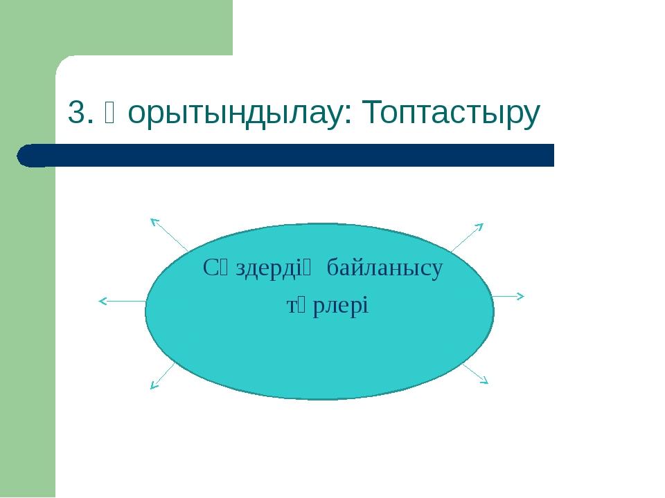 3. Қорытындылау: Топтастыру Сөздердің байланысу түрлері