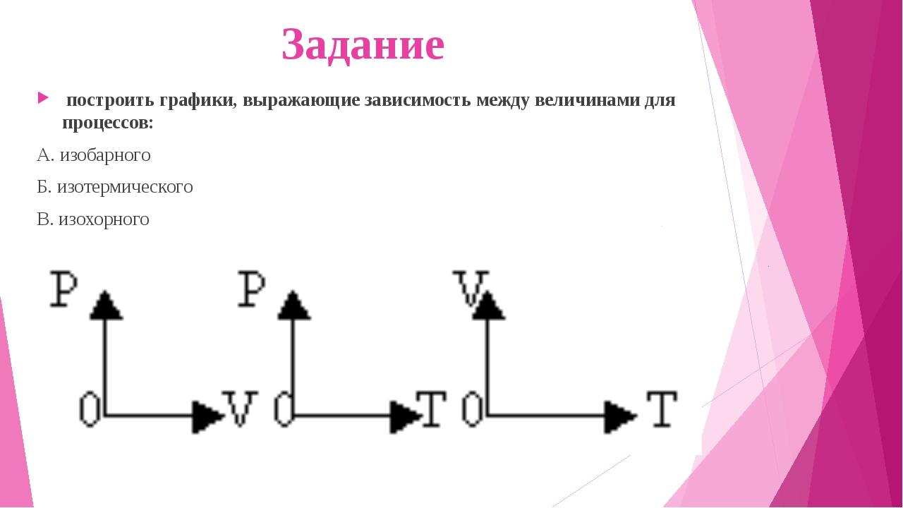Задание построить графики, выражающие зависимость между величинами для процес...