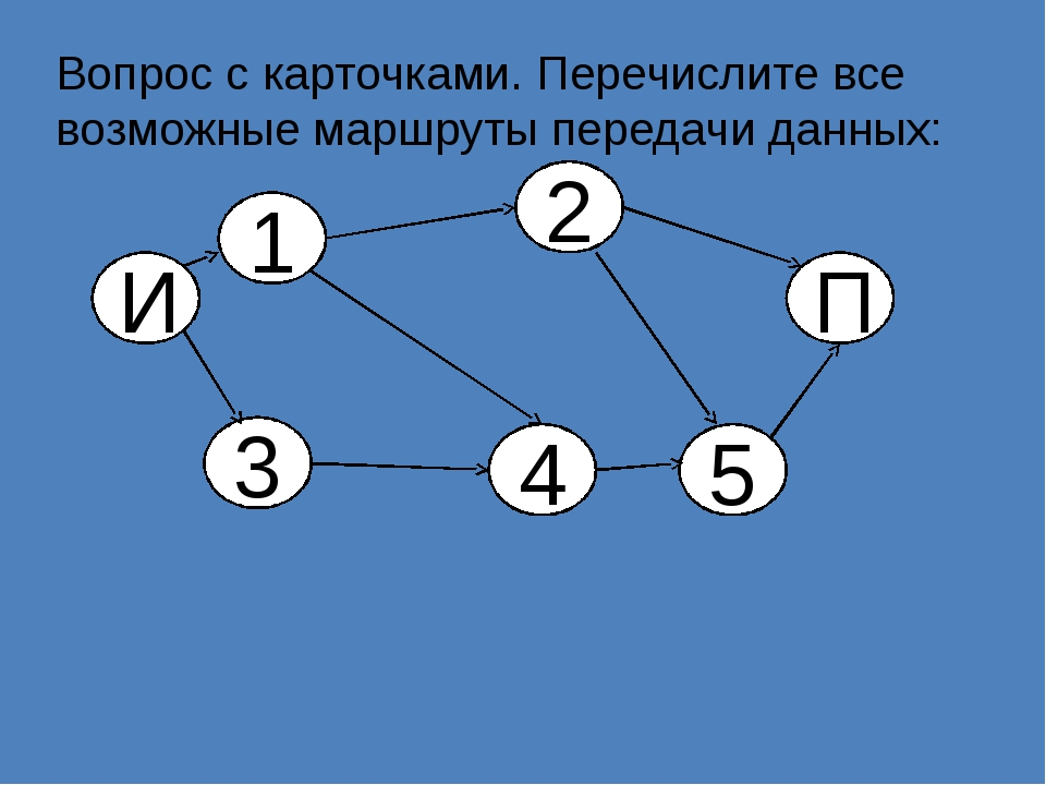 Ответ: И12П И145П И125П И345П