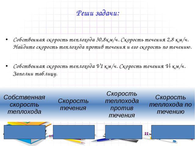 Реши задачи:  Собственная скорость теплохода 30,8км/ч. Скорость течения 2,8...