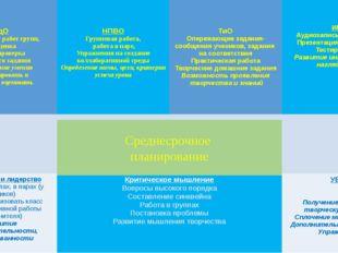 Среднесрочное планирование ОдО Презентация работ групп, их оценка Взаимопров