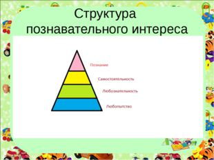Структура познавательного интереса