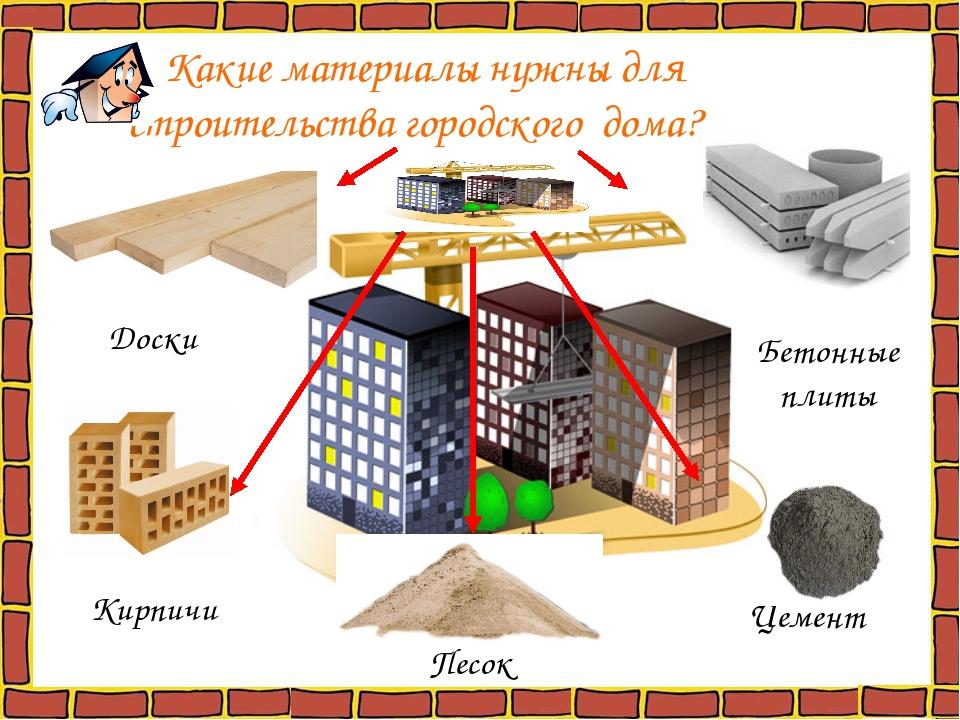 Какие материалы нужны для строительства городского дома? Кирпичи Песок Цемен...