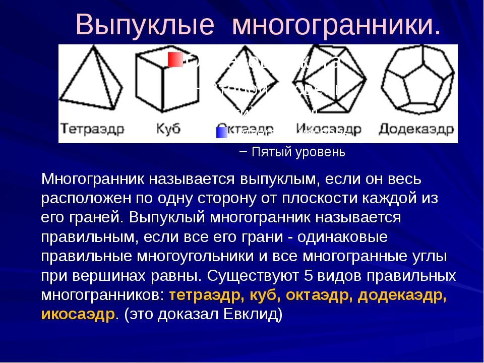 Выпуклые многогранники. Многогранник называется выпуклым, если он весь распол...