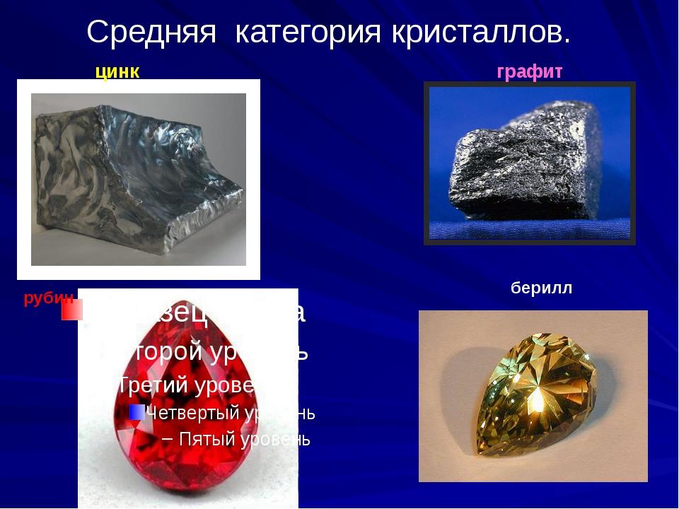 Средняя категория кристаллов. рубин цинк графит берилл