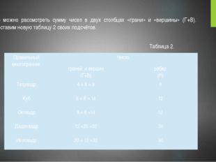 Но можно рассмотреть сумму чисел в двух столбцах «грани» и «вершины» (Г+В). С