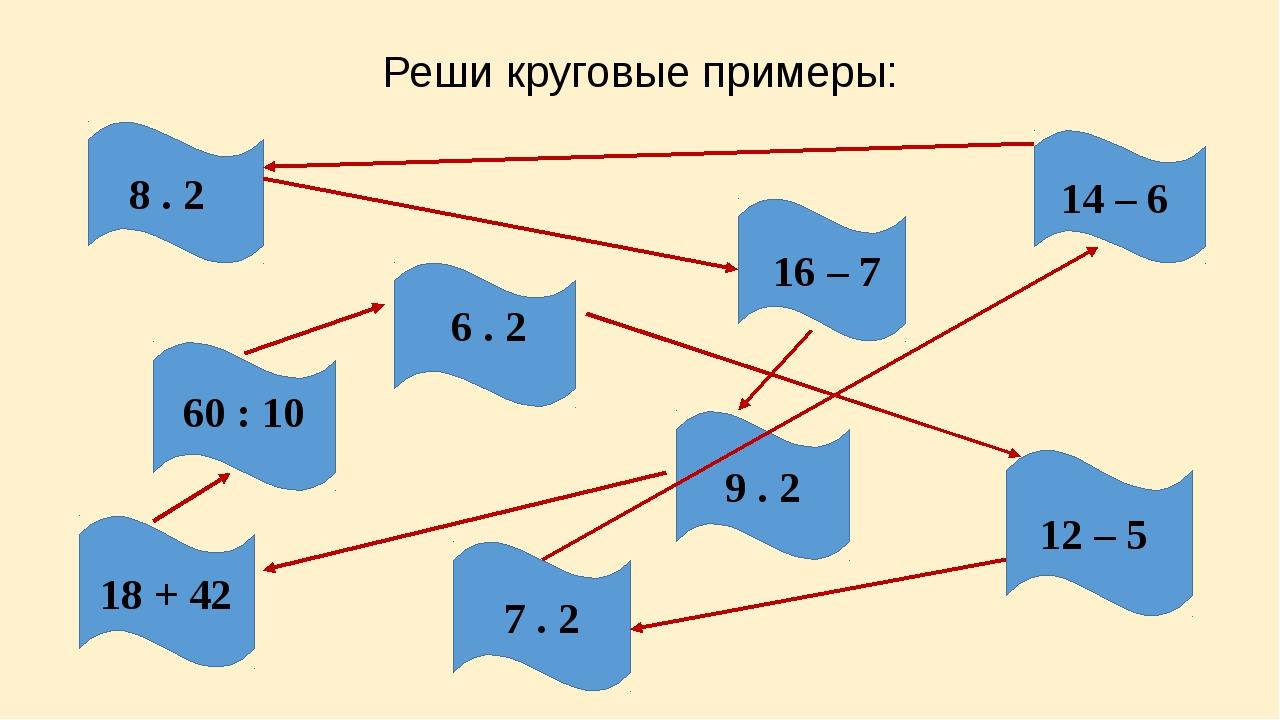 Реши круговые примеры: 14 – 6 7 . 2 18 + 42 9 . 2 12 – 5 8 . 2 16 – 7 6 . 2 6...