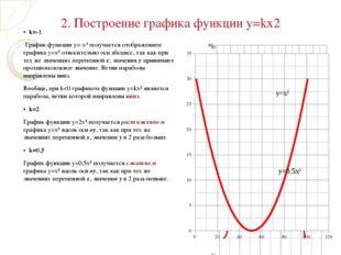 • k=-1 График функции у=-х² получается отображением графика у=х² относительн