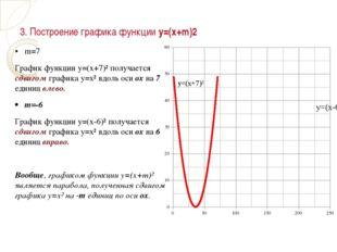 3. Построение графика функции у=(х+m)2 • m=7 График функции у=(х+7)² получает