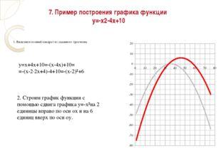 7. Пример построения графика функции у=-х2-4x+10 1. Выделяем полный квадрат и
