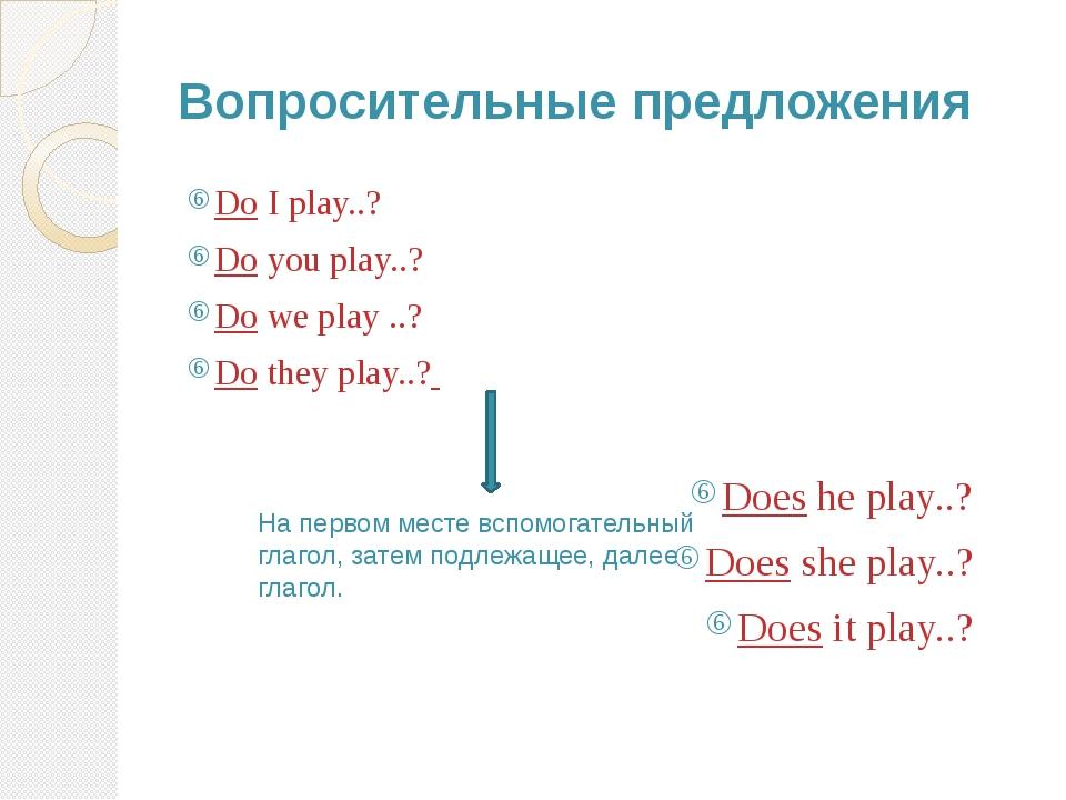 Вопросительные предложения Do I play..? Do you play..? Do we play ..? Do they...