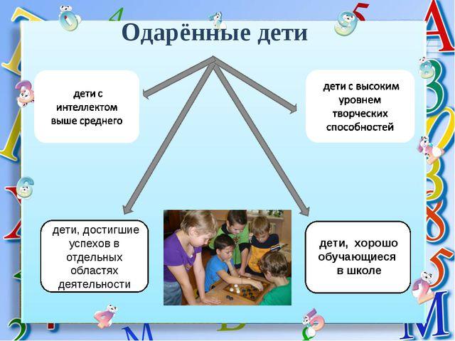 дети, достигшие успехов в отдельных областях деятельности дети, хорошо обуча...