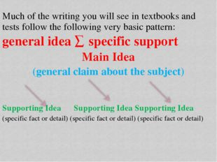 Much of the writing you will see in textbooks and tests follow the following