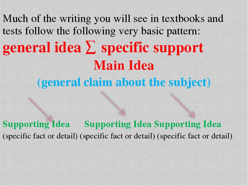Much of the writing you will see in textbooks and tests follow the following...