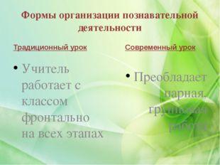 Формы организации познавательной деятельности Традиционный урок Учитель работ