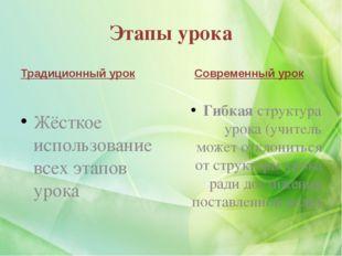 Этапы урока Традиционный урок Жёсткое использование всех этапов урока Совреме