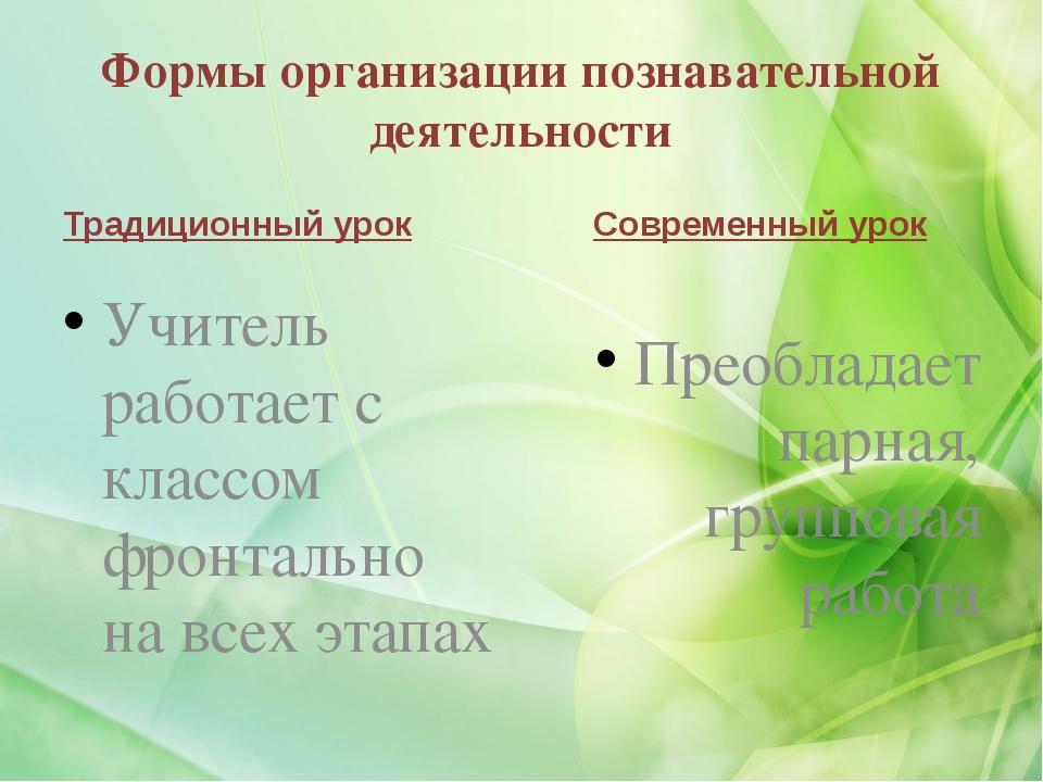 Формы организации познавательной деятельности Традиционный урок Учитель работ...