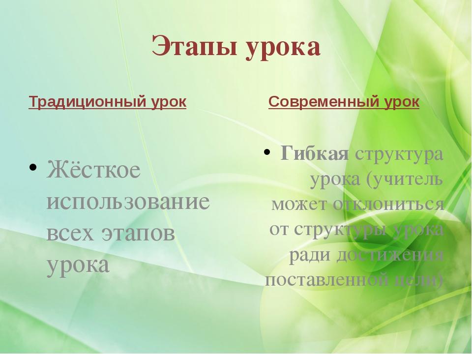 Этапы урока Традиционный урок Жёсткое использование всех этапов урока Совреме...