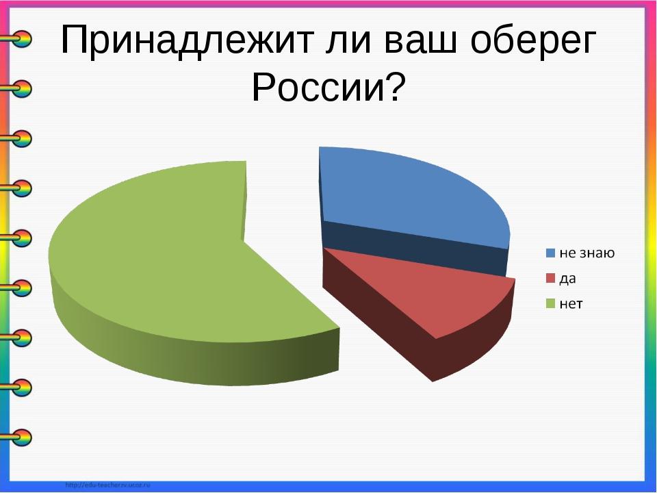 Принадлежит ли ваш оберег России?
