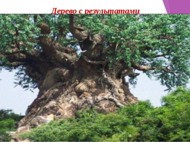 Дерево с результатами