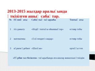 2013-2015 жылдар аралығында өткізілген ашық сабақтар. № Пәннің аты Сабақтың т
