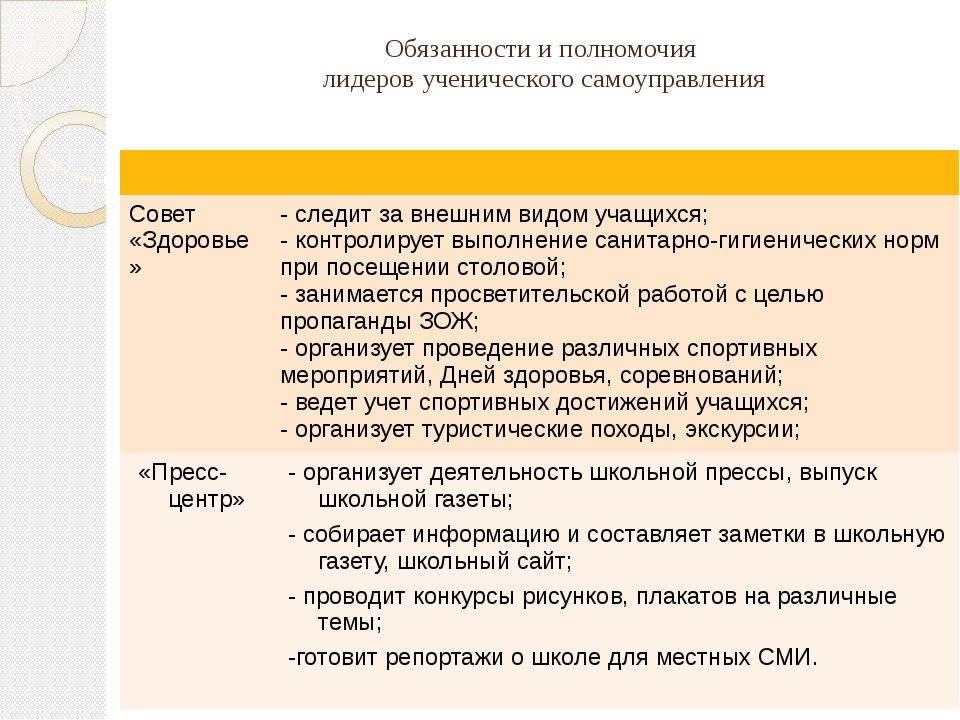 Обязанности и полномочия лидеров ученического самоуправления Совет «Здоровье»...