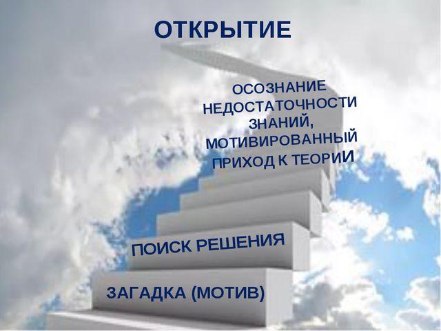 ЗАГАДКА (МОТИВ) ПОИСК РЕШЕНИЯ ОТКРЫТИЕ ОСОЗНАНИЕ НЕДОСТАТОЧНОСТИ ЗНАНИЙ, МОТИ...