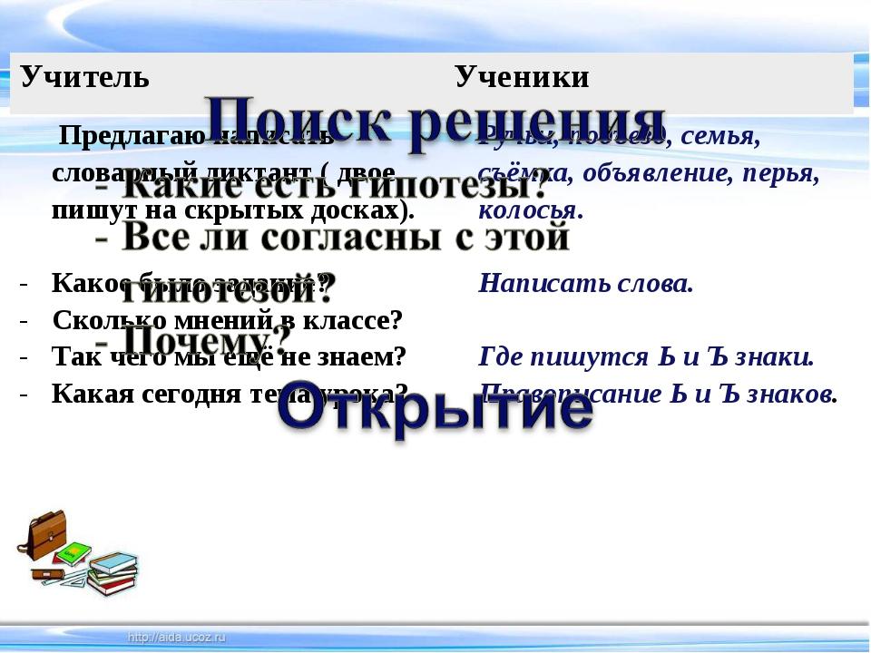 УчительУченики Предлагаю написать словарный диктант ( двое пишут на скрытых...